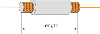 Length of coaxial cable