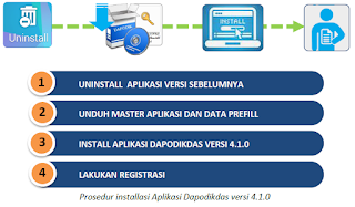 Download Dapodikdas 4.1.0 Semester Genap 2015/2016