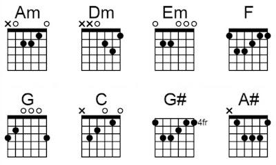 Lirik dan Kunci Gitar Letto Permintaan Hati