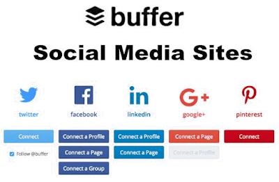 buffer_social_media