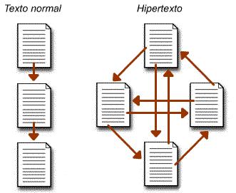 [AULA] HTML - Aula 1: Introdução Hipertexto-21
