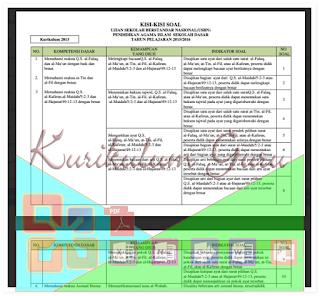 Download Kisi-Kisi Ujian Nasional Agama Islam Terbaru Tahun Pelajaran 2015/2016