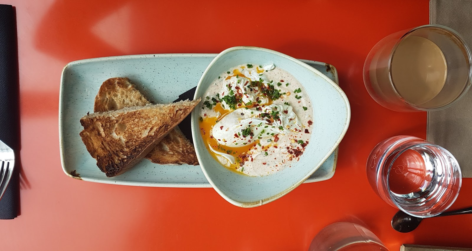 The best brunches is London according to a few experts Adventures of a London Kiwi