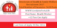 Directorate Health and Family Welfare Recruitment 2017 For Health Worker Post