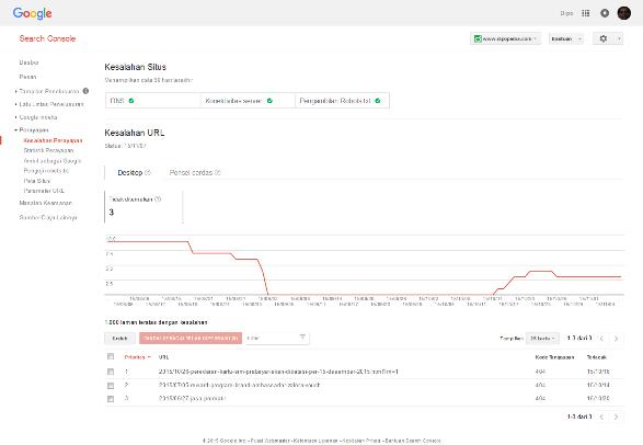 Dipopedia-KesalahanPerayapan-GoogleSearchConsole.png