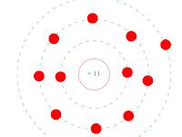 Atomic Structure Diagram