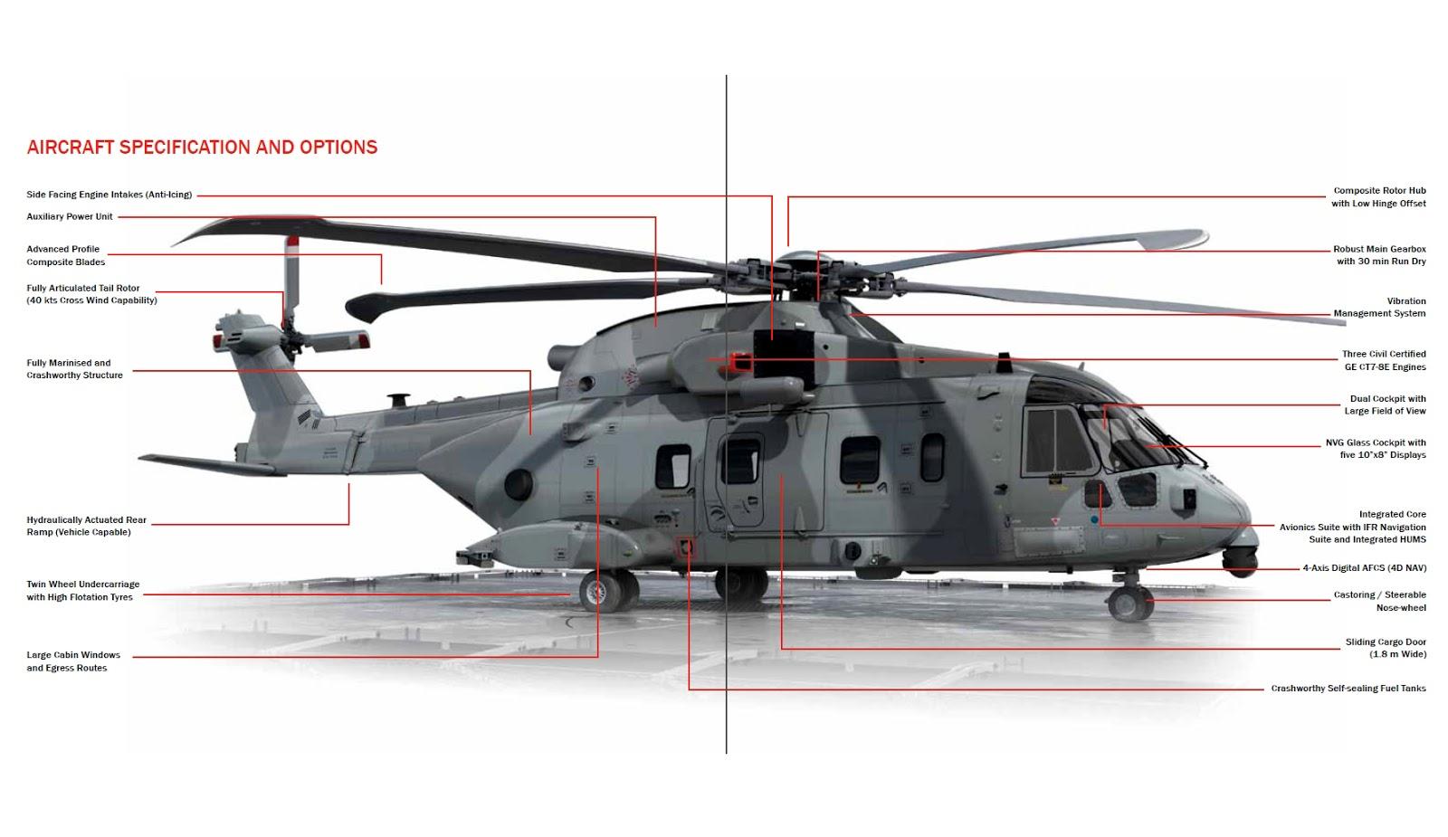Spesifikasi AgustaWestland AW101