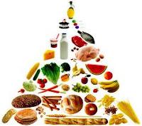 Δίαιτα 1-2 κιλά την εβδομάδα