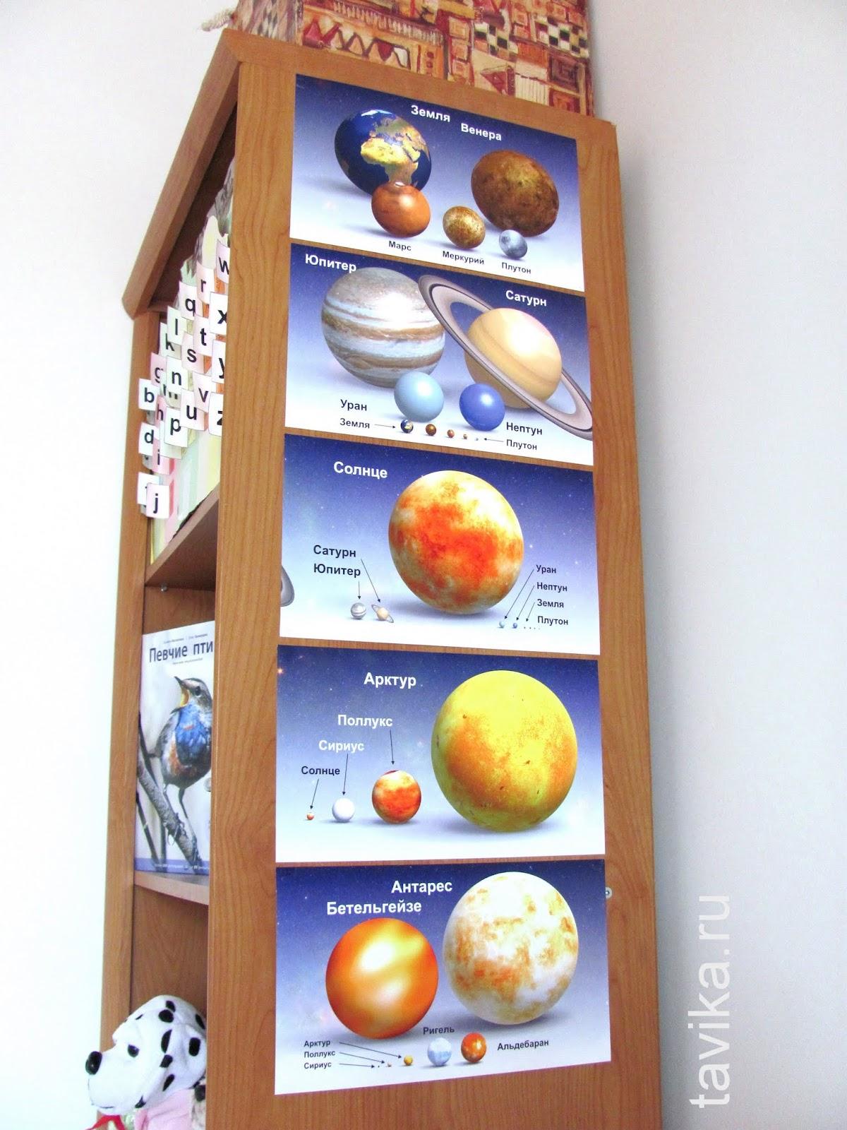 Обучающие плакаты в детскую комнату