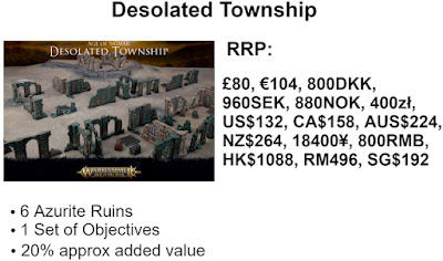 Desolated Township Age of Sigmar