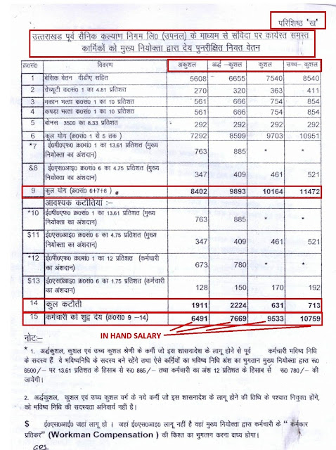 UPNAL Contract Worker Salary Circular 2013