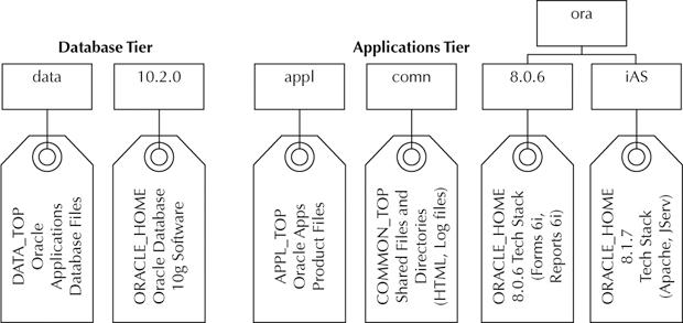 system blockdiagrams