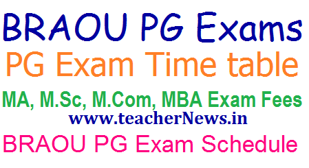 BRAOU PG Exam Dates/ Time table, MA MSc MBA Exam Fee Schedule Last date 2017