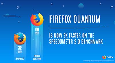 Mozilla Firefox Quantum, Firefox Quantum