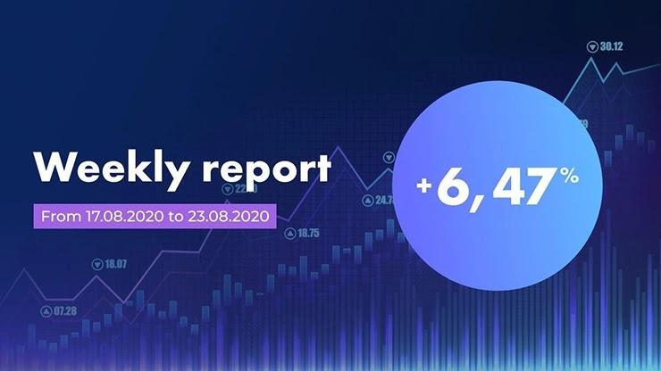 Недельный отчет от Antares Trade
