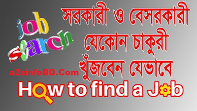 List of Bangladeshi Jobs Site - a2zinfoBD Com