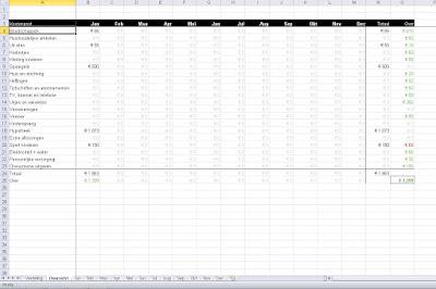 Excel bestanden om op een makkelijke manier je inkomsten en uitgaven bij te houden