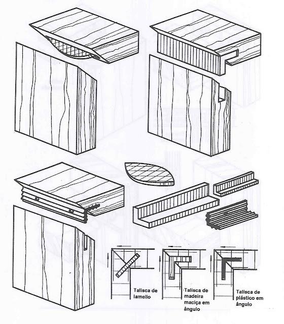 T cnicas de marcenaria encaixes em madeira for Medidas de mobiliario infantil
