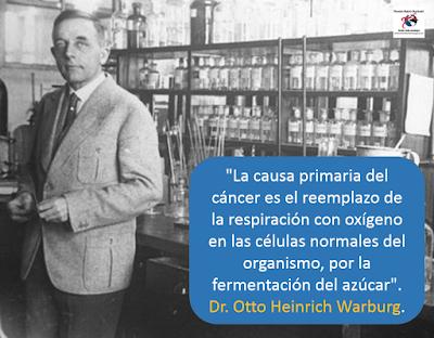 Dr-Otto-Heinrich-Warburg-causa-cancer