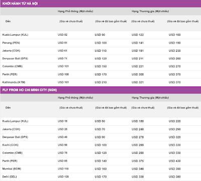 Khuyến mãi Malindo Air: Liệu pháp du lịch