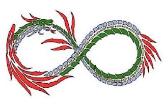 Semnificația simbolului infinitului ∞