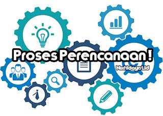 Proses Perencanaan  Manajemen
