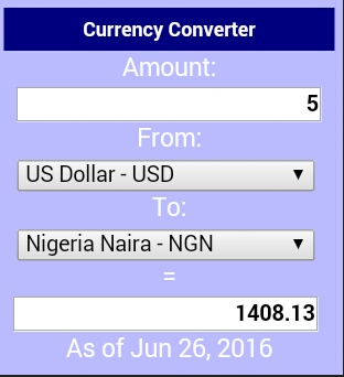 Currency Converter For Your Blogger Blog