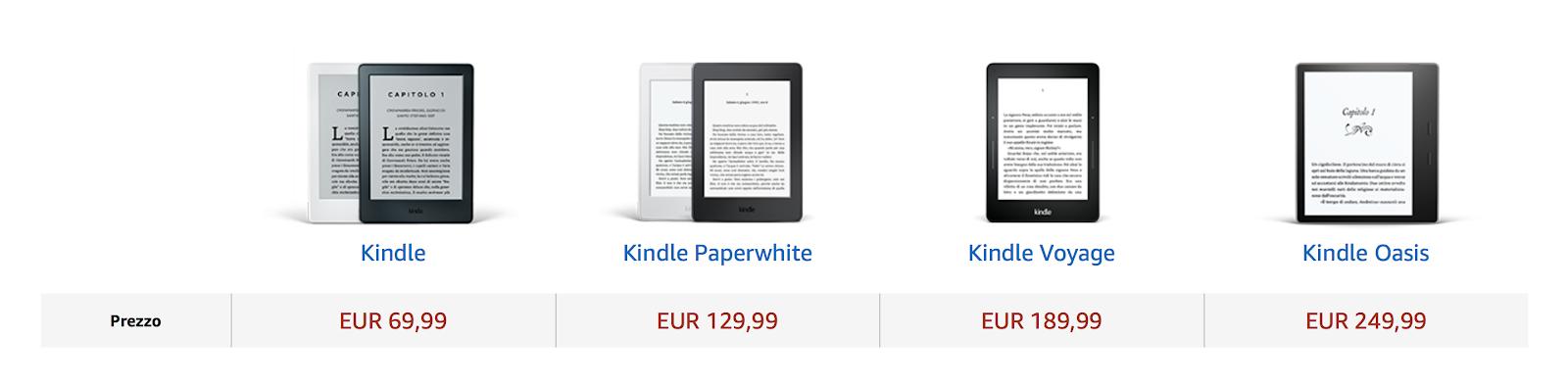 Quale Kindle acquistare nel 2018