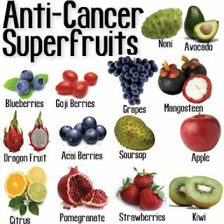 Cancer fighting Healthy fruits you should be eating