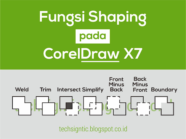 Fungsi Shaping CorelDraw