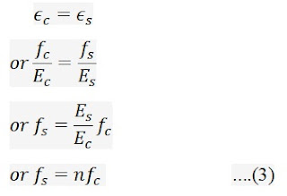 equation for transformed section of concrete