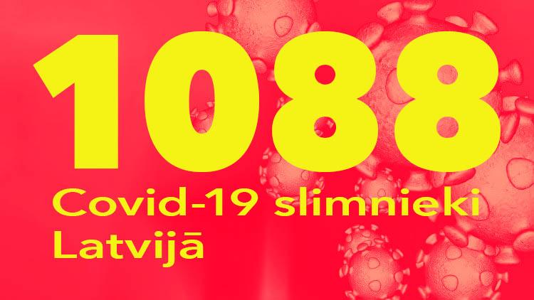Koronavīrusa saslimušo skaits Latvijā 08.06.2020.