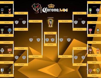 Definidos octavos final Copa MX