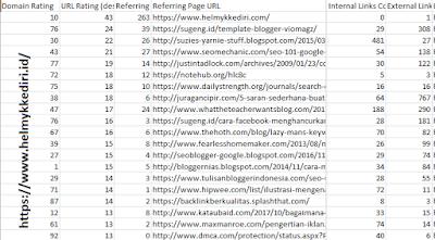 hasil optimasi SEO website
