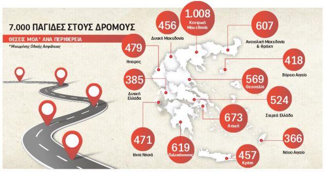 619 παγίδες στο οδικό δίκτυο της Πελοποννήσου