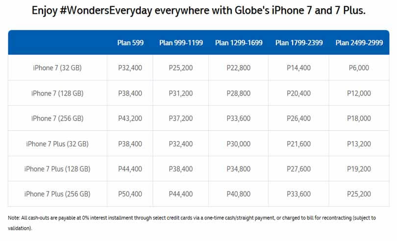 Iphone Monthly Plan
