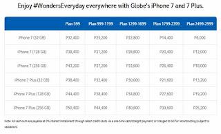 Globe iPhone 7