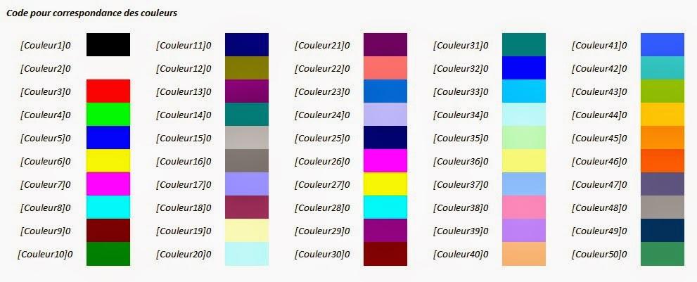 condition avec couleur excel