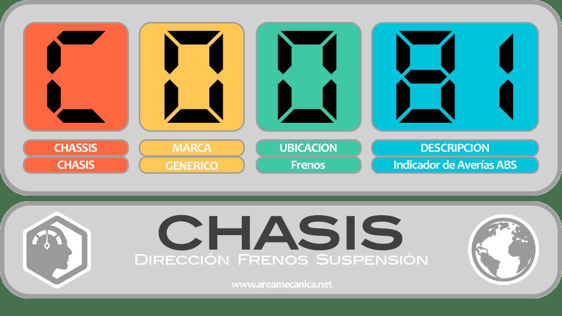 CODIGOS DE FALLA (C0000-C00FF) CHASIS | OBD2 | DTC