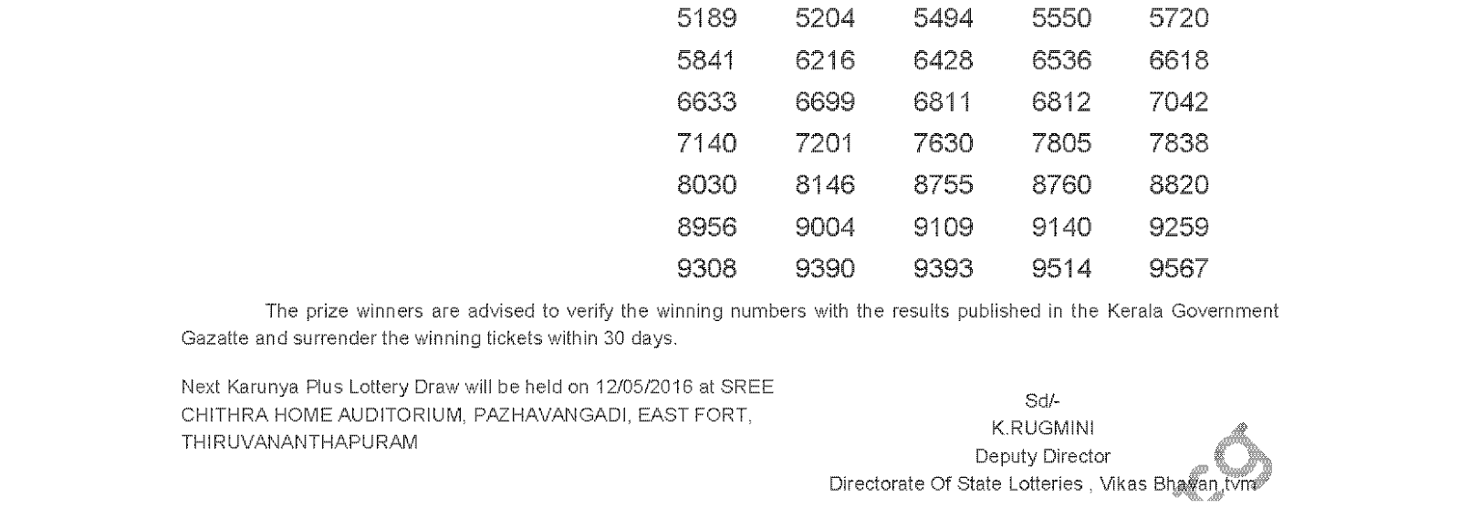 KARUNYA PLUS Lottery KN 108 Result 5-5-2016