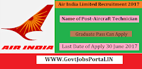 Air India Limited Recruitment 2017– 94 Aircraft Technician & Tradesmen