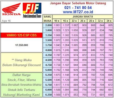 FIF Honda Vario 125 ESP CBS