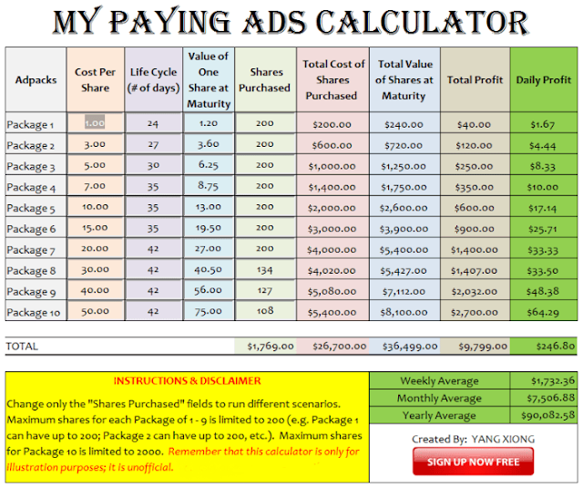 My paying ads - Ad pack calculator