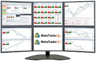 MetaTrader-ийн чартыг олон дэлгэц дээр харах