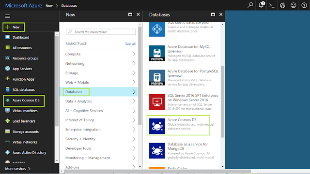 Azure Portal Dashboard, Azure Portal, Azure Dashboard
