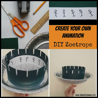 http://www.shareitscience.com/2017/01/diy-zoetrope-animation-steam-project.html