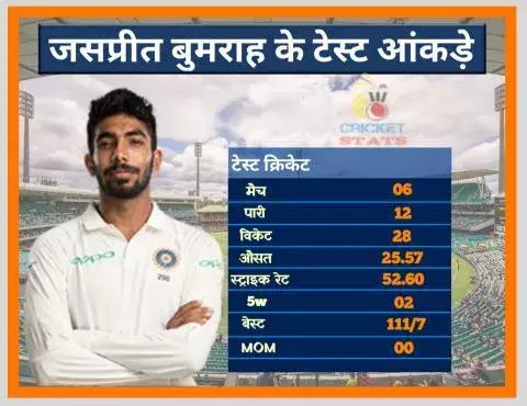 Starc vs Bumrah: Who has a better record in Test match cricket this year?