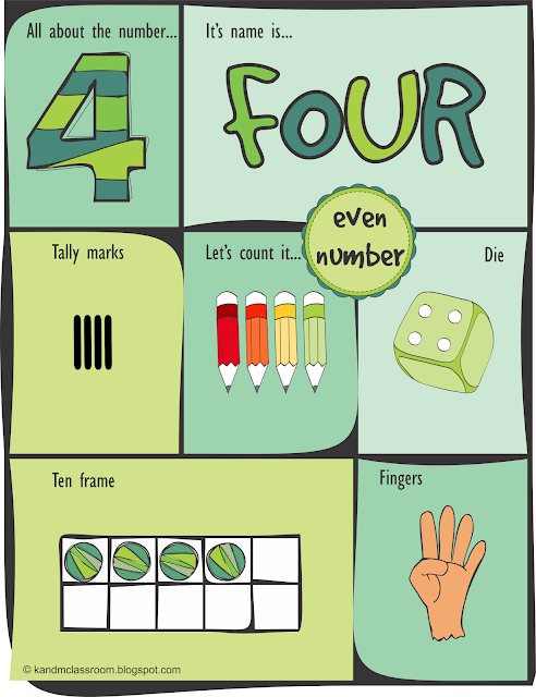 Numbers-1-10-Posters
