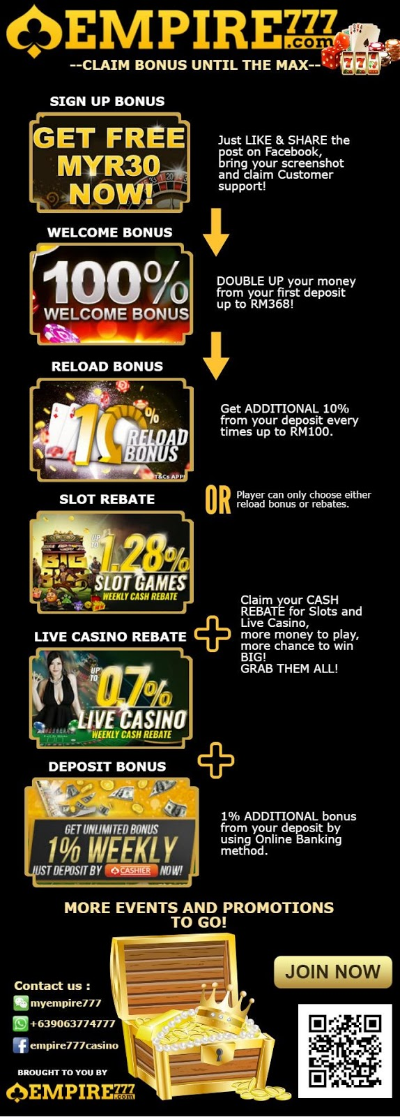 Claim Casino bonuses with EMPIRE777 Online Casino Malaysia!