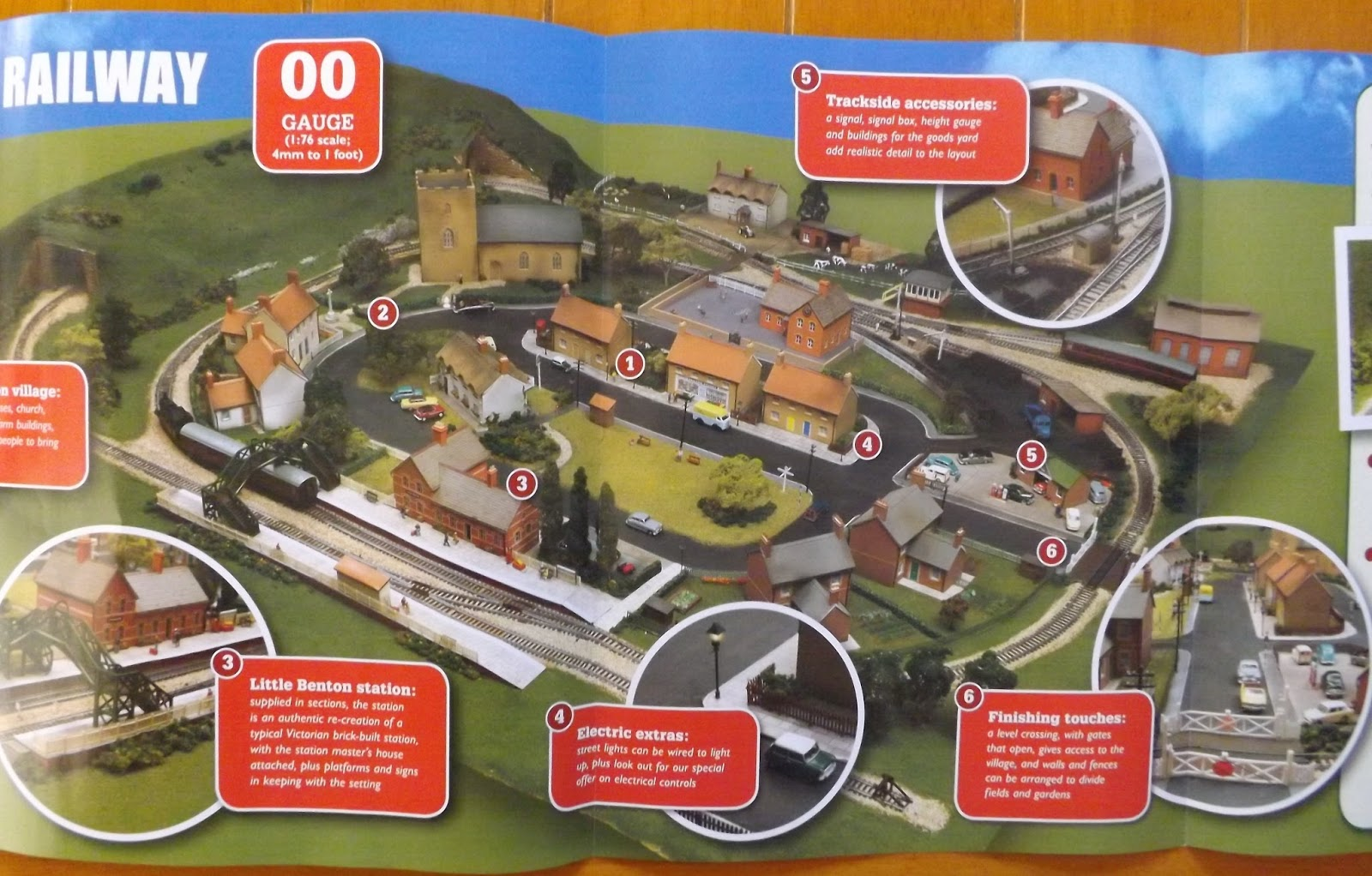 Your Model Railway Village Magazine Part 1 Review